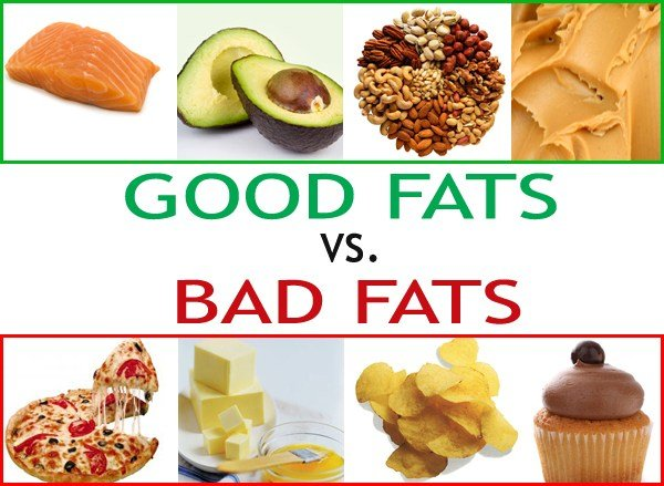 Saturated Fats Are Typically Liquid At Room Temperature